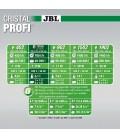 JBL Cristal Profi Greenline E 702 filtro esterno per acquari fino a 200 litri